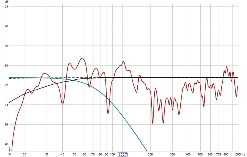 Try to EQ Sub plus L/R powered mains?-1_tweak-ear-then-rew-no-eq.jpg