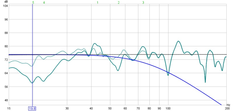 1st REW sweep.......  Now What?-1st-adjusted-graph.jpg
