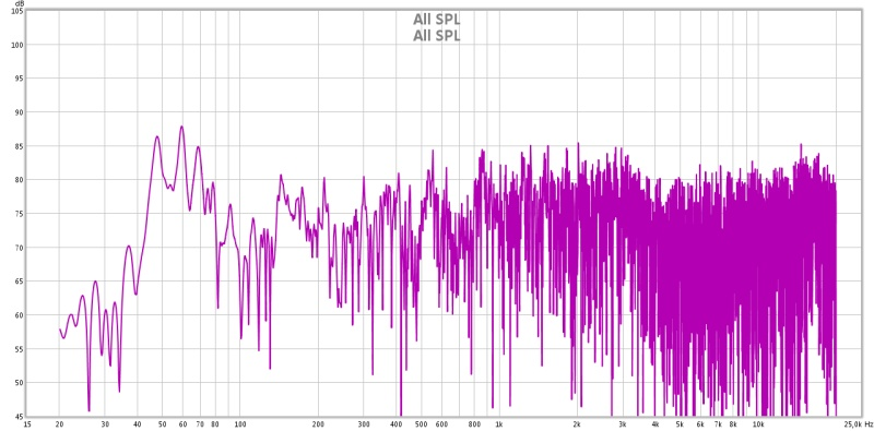 My first measurement-1st-all-spl.jpg