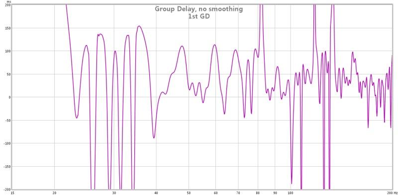 My first measurement-1st-gd.jpg