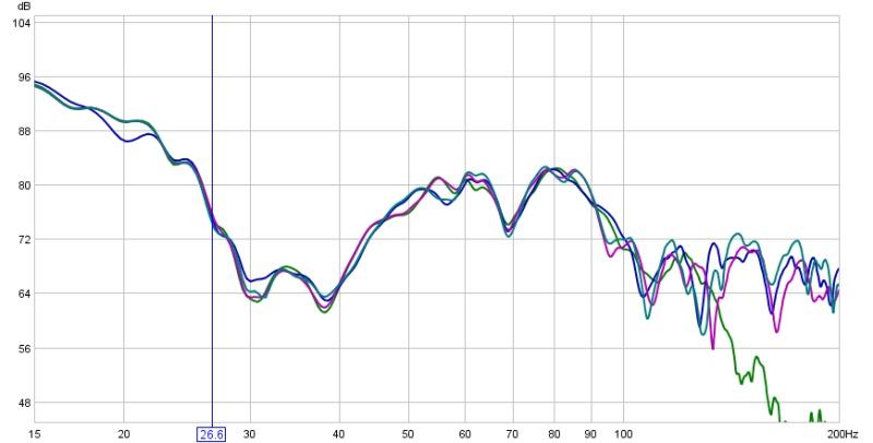 My first graph!Whatta Mess!-1st-graph.jpg