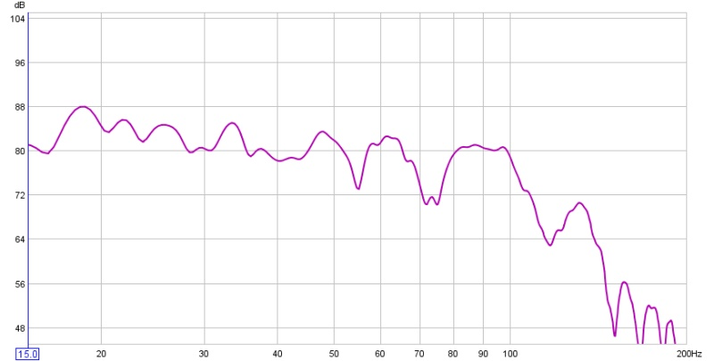 My first graph!Whatta Mess!-1st-house-curve-subs-only.jpg