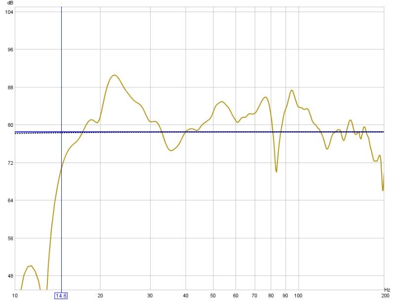 1st Runs on my HT System-1st-mains-sub.jpg