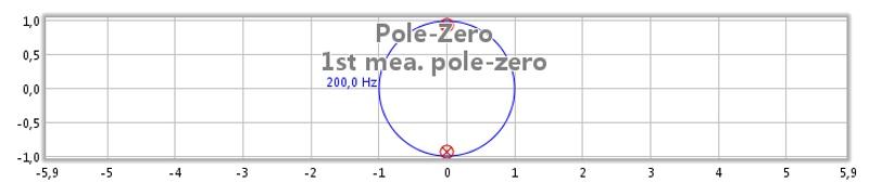 My first measurement-1st-mea.-pole-zero.jpg