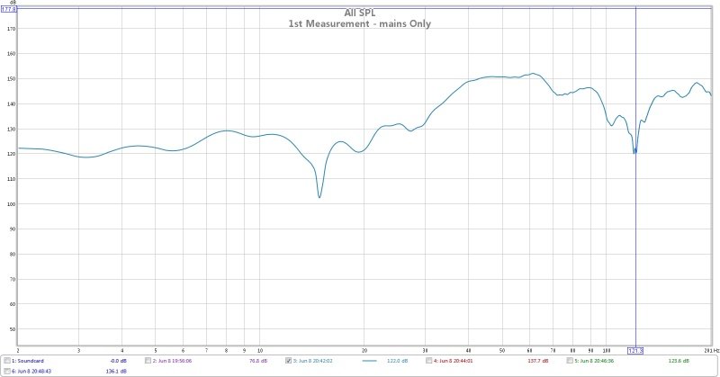 CuzEd's First Graphs-1st-measure-mains-only.jpg