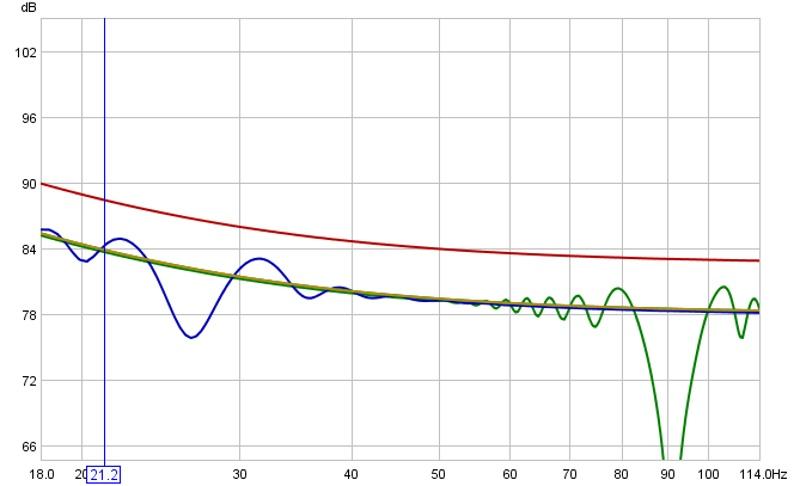 Next Step - Measurement graphs do not look valid-1st-measurement-9_23.jpg