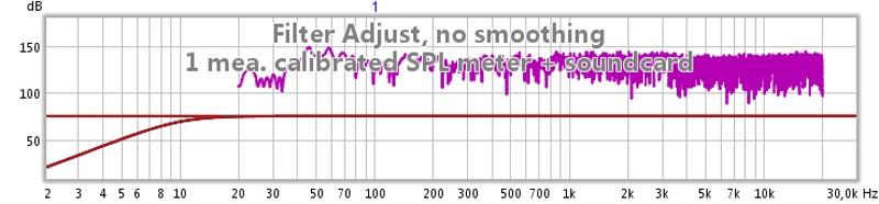 My first measurement-1st-measurement-calibrated-spl-meter-soundcard.jpg
