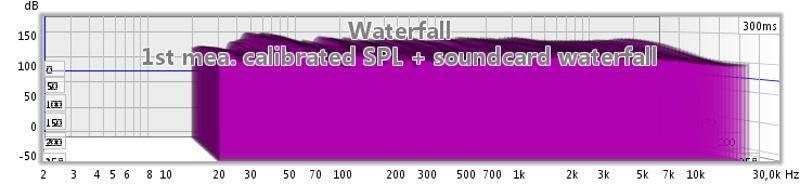 My first measurement-1st-measurement-calibrated-spl-meter-soundcard-waterfall.jpg