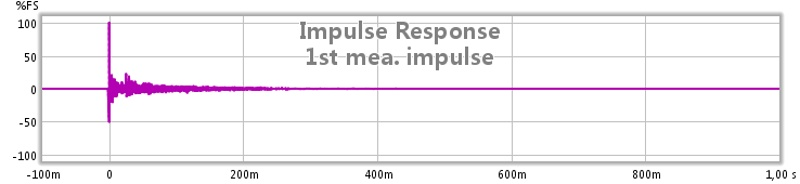 My first measurement-1st-measurement-impulse.jpg