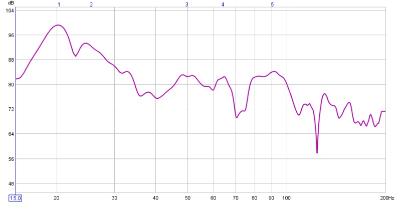 My first graph!Whatta Mess!-1st-measurement-jan-16th-no-filters.jpg