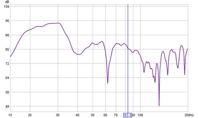 My First REW Measurement with PB13-1st-measurement.jpg