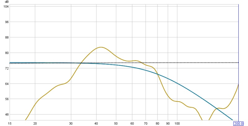 1st rew graph-1st-rew-graph.jpg