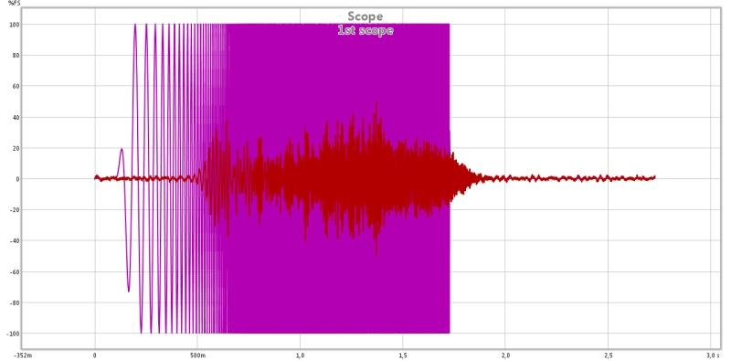 My first measurement-1st-scope.jpg
