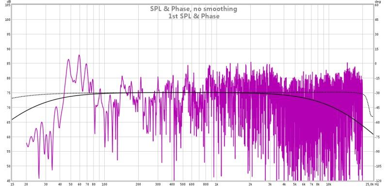 My first measurement-1st-spl-phase.jpg