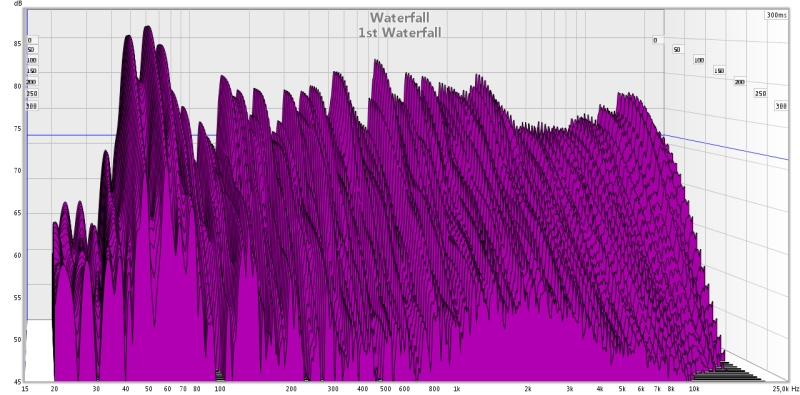My first measurement-1st-waterfall.jpg