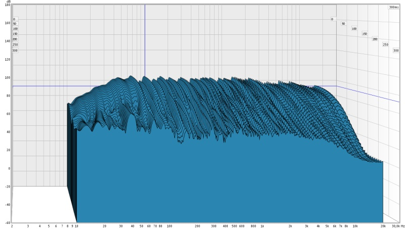 Help with rew graph-1st-waterval.jpg