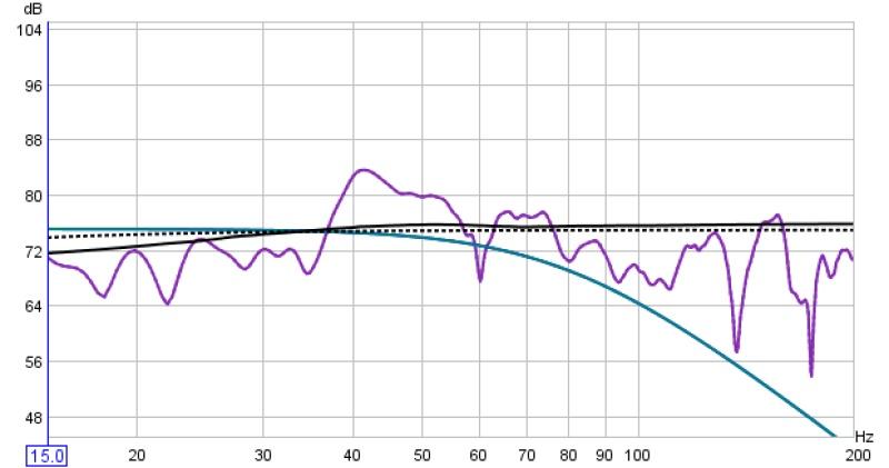 Low measurement with REW?-1strelo-no-fil.jpg