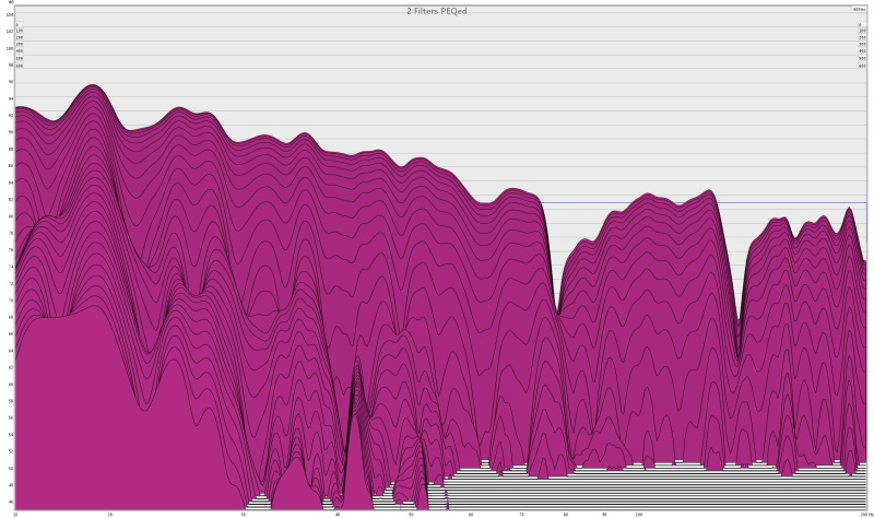 My PEQed dual sub graphs-2-filters-waterfall.jpg
