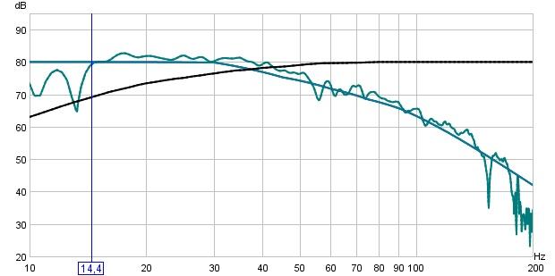 Passive Radiators?-2-final-20sub-20curve-20with-20eq-20ps09.jpg