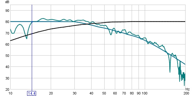 First calibration with 2 Pearless XXLS-2-final-sub-curve-eq-ps09.jpg