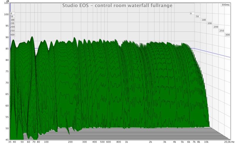 REW - signal OK but now plots-2.jpg
