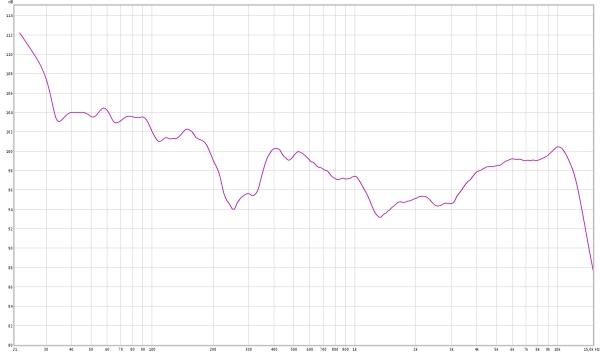 Behringer UCA202 low level signal input-2.jpg