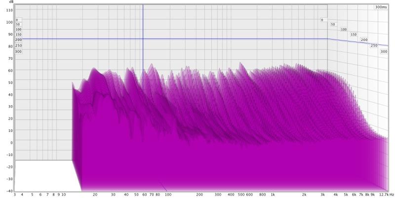 Problem with Mac, UMIK-1, and REW-2.jpg
