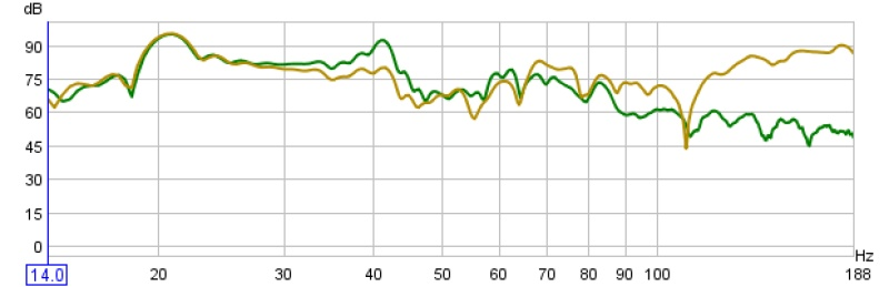 help me interpret this graph-2.jpg