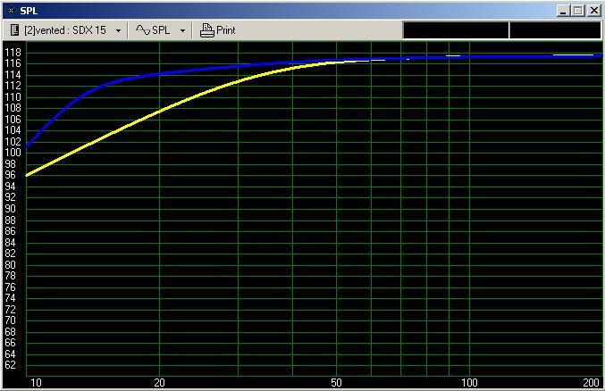 2x CSS SDX-15 => which amp?-2.jpg