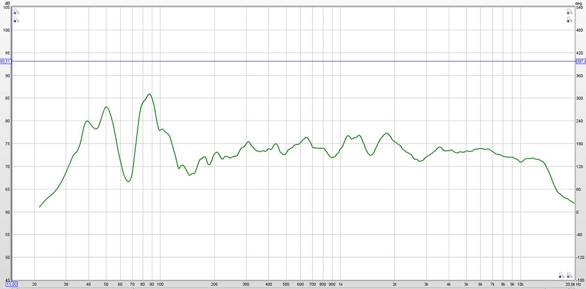 My measurement always just goes to 8k Hz-2.jpg
