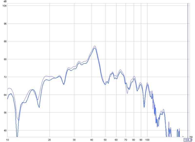Curves never the same-2-rew-graphs-1-hour-interval.jpg