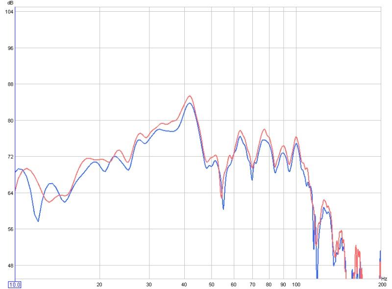 Curves never the same-2-rew-graphs-73-deg.-vs.-86-deg..jpg