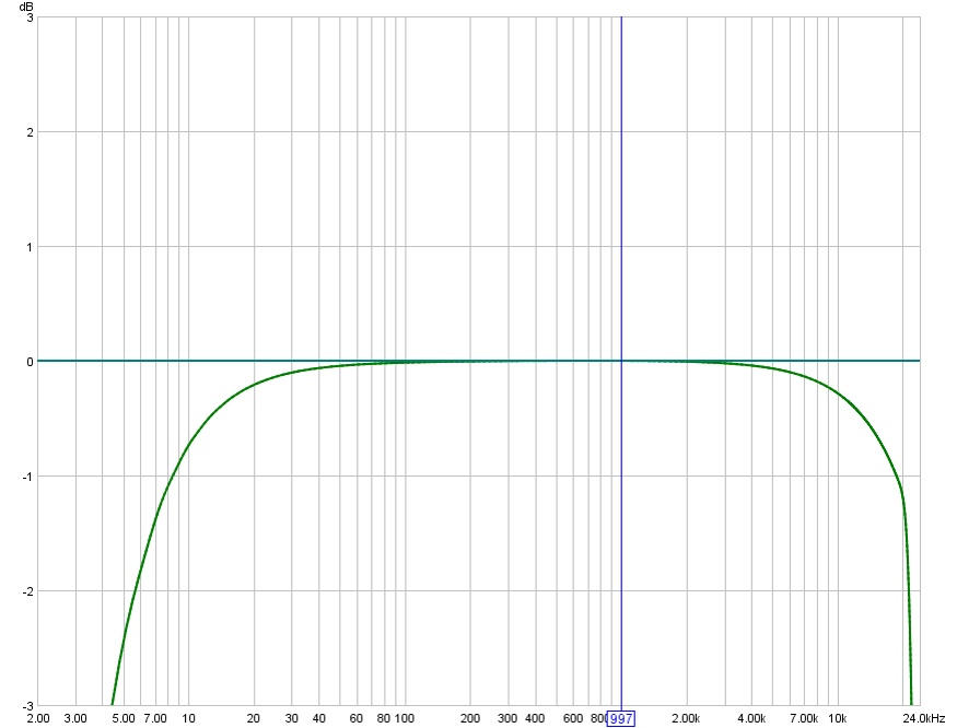 Help Calibrating my soundcard.-2-soundcard-correct-graph.jpg