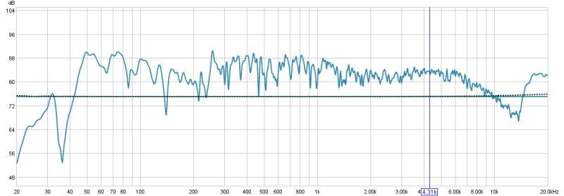 dip in HF with 2 speakers-2-speaker-dip-6k-14k.jpg