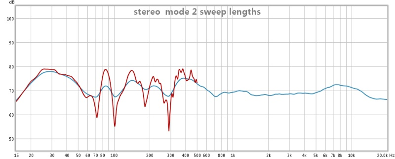 UCA202 Confusion!!-2-sweeps-overlayed-stereo-nov-6.jpg