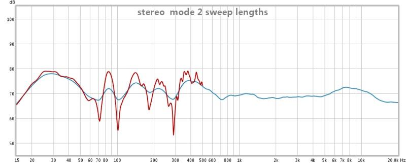 UCA202 Confusion!!-2-sweeps-overlayed-stereo-nov-6.jpg