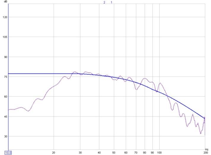 Name:  20-130 predicted response 2 filters.jpg Views: 9056 Size:  47.9 KB