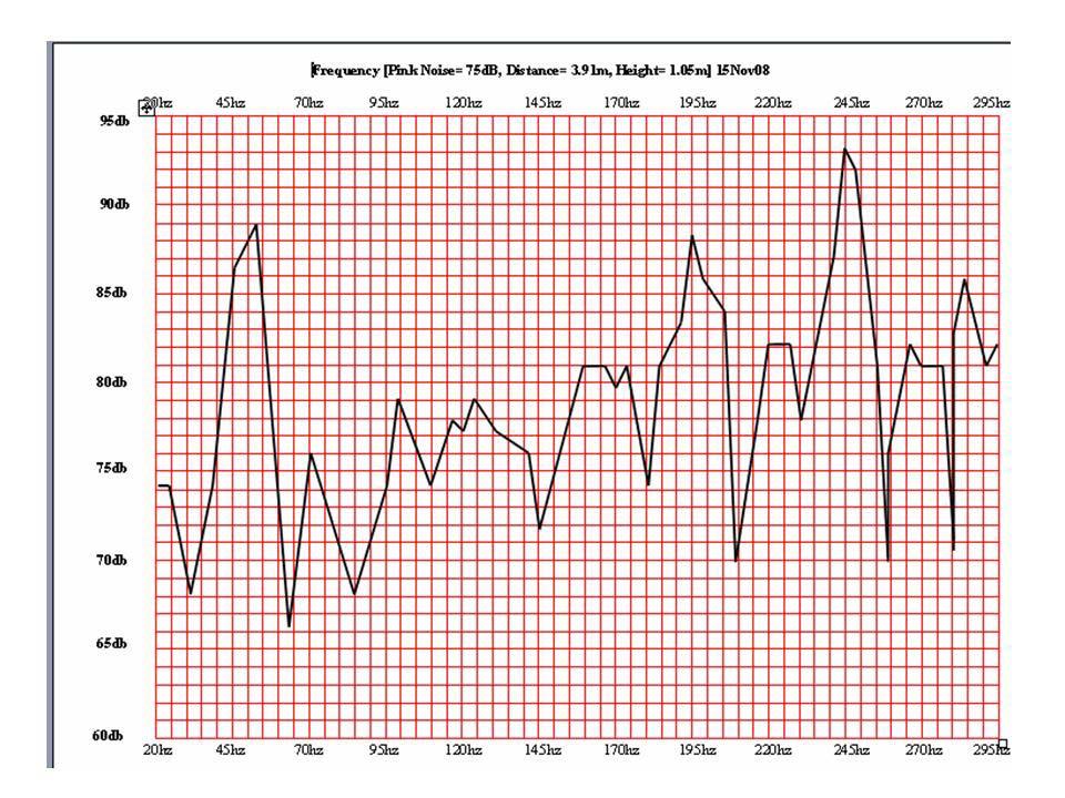 Treating the New Audio Room-20-295hz-graph.jpg