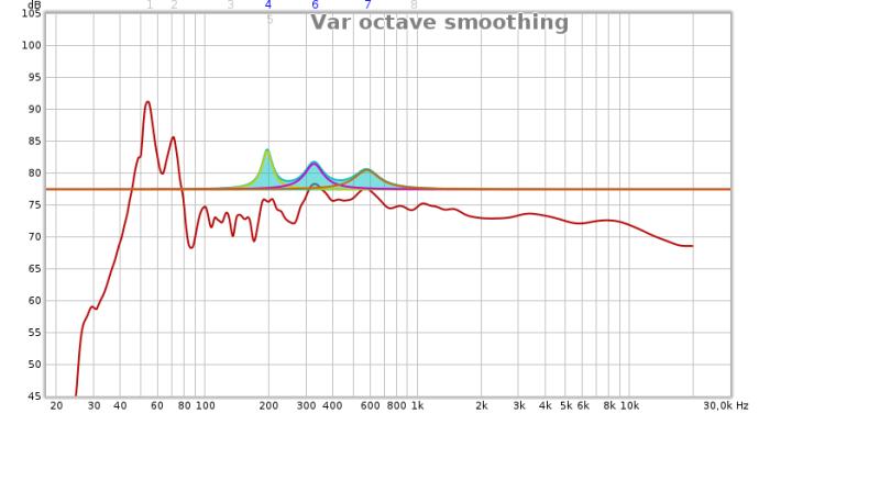 Full range target curves-20-harmonic.png