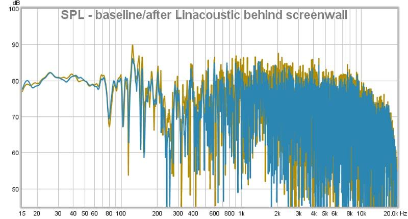 RossoDiamante Theater REW Measurements-20131023-baseline-behindscreenwalllinacoustic-spl.jpg