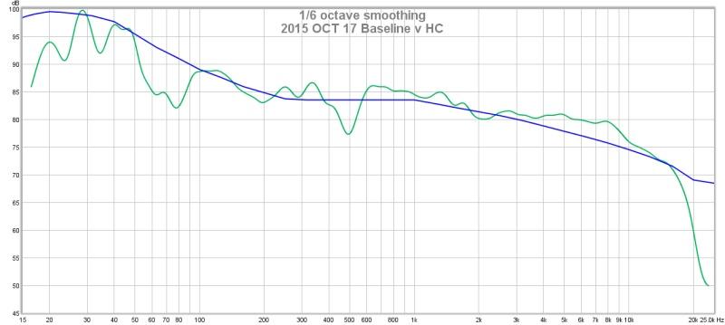REW RTA - must be doing something wrong-2015-oct-17-baseline-v-hc.jpg