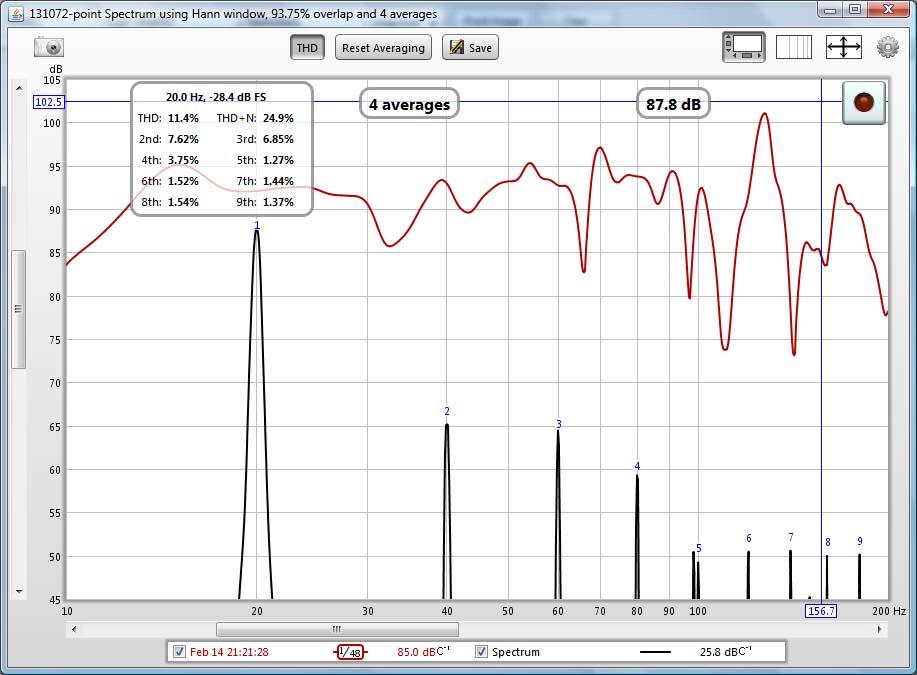 REW RTA distortion tests-20hz-dis-10db-mid-tune.jpg