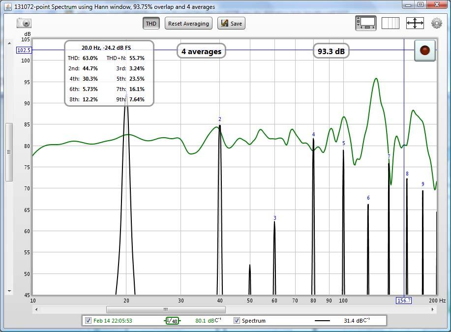 REW RTA distortion tests-20hz-dis-10db-sealed.jpg