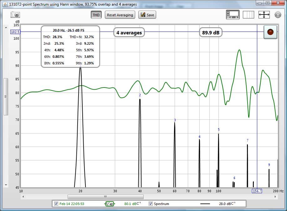 REW RTA distortion tests-20hz-dis-sealed.jpg