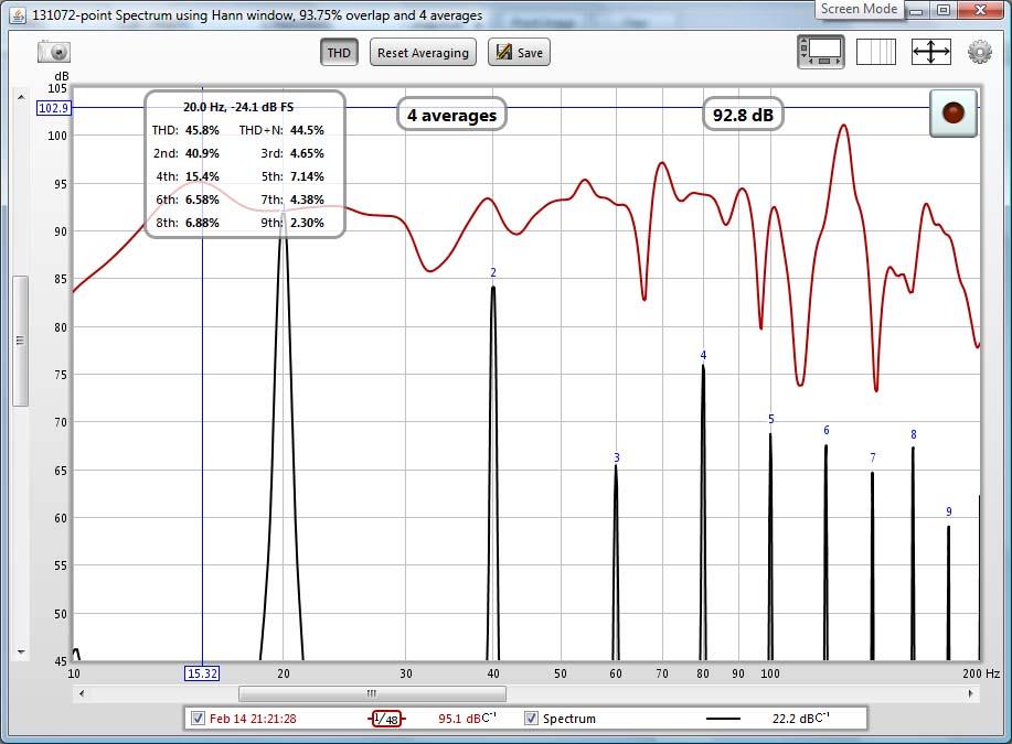 REW RTA distortion tests-20hz-distortion-test.jpg