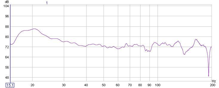 REW & RS Digital Meter - strange results in the high freqs-20hz-filter-2_new.jpg
