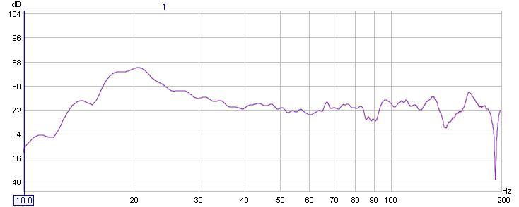 REW & RS Digital Meter - strange results in the high freqs-20hz-filter-2_new_wide.jpg