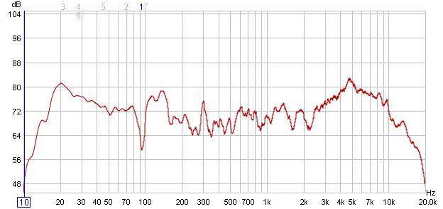 REW & RS Digital Meter - strange results in the high freqs-20hz-filter-3_new-speaker-positions_20k_1-3.jpg