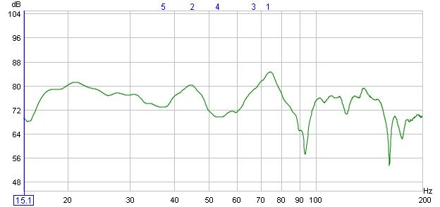 REW & RS Digital Meter - strange results in the high freqs-20hz-filter-3_new-speaker-positions_raw_no-filters.jpg