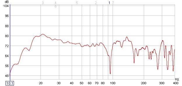 REW & RS Digital Meter - strange results in the high freqs-20hz-filter-3_new-speaker-positions_wide_400hz_1-12.jpg